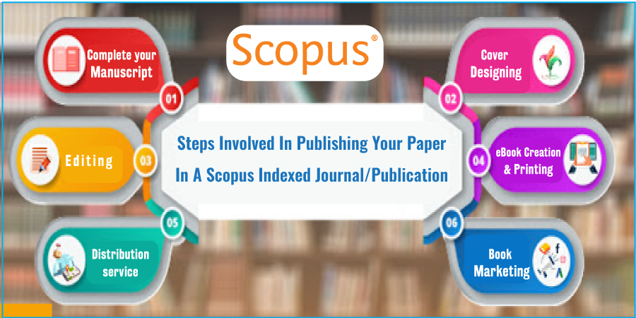 Scopus Indexed Journals